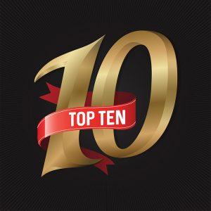 Top 10 sản phẩm 2021